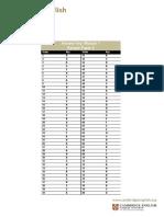 Tkt Module 1 Answer Key Document.pdf