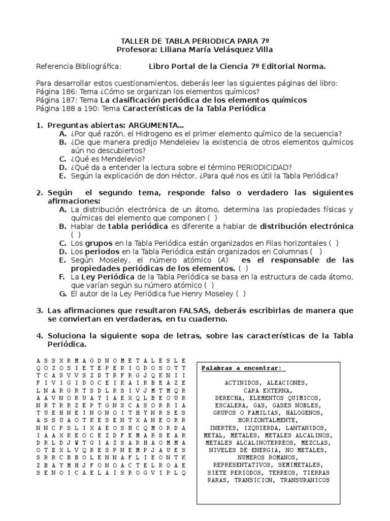Taller tabla periodica facil sencillioc urtaz Image collections