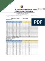 Alumnos Retirados 2015 - 2016 REp. de Colombia