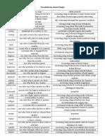 List of Vocabularies