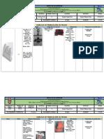 Analisis de Fabricacion Base