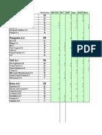 GPS Standings 2010
