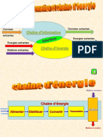 Chaine_information_energie light.ppt