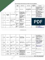 Tabulasi Seleksi Ptn 2009 Setelah Snmptn