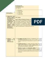 Pauta de Trabajo Participación Ciudadana.