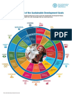 Dairy and SDGs