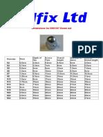DIN1587-Domenut