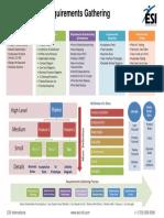 ESI-International_Agile-Requirements-Cheat-Sheet.pdf
