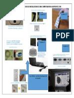Diagrama de Procesos de Compu a Proyector