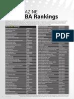 CEO17 MBA Rankings 2015