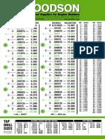 Tabla de conversión pulgadas / milímetros
