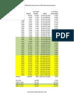Proposition 13 Base Year Breakdown 2015-2016