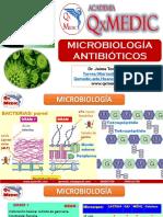 Microbiología. ATB