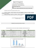 Informex Nº 012
