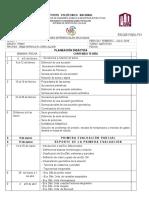 Planeacion Didactica Petro