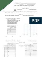 Quadratics Scavenger Hunts