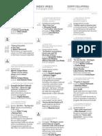 Festa dell'Architettura di Roma | Programma Eventi Collaterali