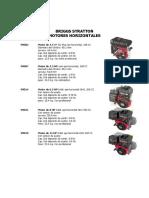 Motores de cortadora de cesped