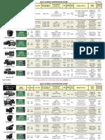 2015 Camera Comparison Chart