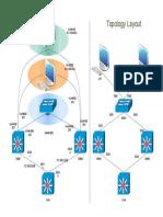 Cisco Topology Layout