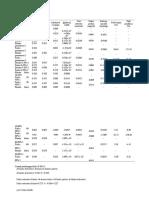 tabel 3 meja 1