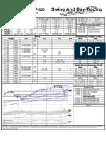 SPY Trading Sheet - Friday, May 14, 2010
