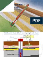 ESP Design & Analysis With Pressure GradientA