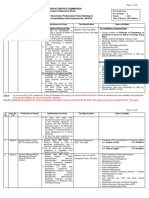 Syllabus for Consolidated Adv No. 06-2014 (for Other Posts)