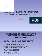 Model Komparasi ANEG Nilai Institusi