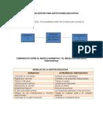 Modelos de Gestión Para Instituciones Educativas