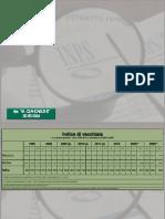 LAVORO ABRUZZO CISL Dati 23.05.2016.pdf