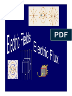 03 Electric Flux