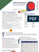 Metrics Infographic