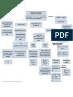 Mapa Conceptual Cinética de Cuerpo Rígido