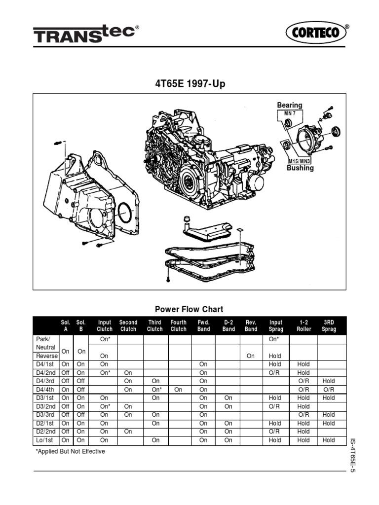 4t65e Apply Clutch Diagram Explained Wiring Diagrams 4t60e Electrical U2022 Final Drive Gear Repair