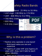 Radio Training Slides