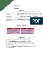 Resumo de Português 2015