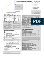 AirWarC21 Quick Reference Sheets_rev18--Experimental