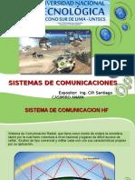 03 Tema III Sistemas de Comunicaciones Multiples