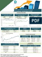 Indicadores Económicos 18 Mayo 2016
