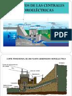 Elementos de Las Centrales Hidroelectricas