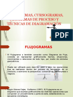 diapos flujogramas