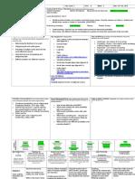 mathematics unit planner