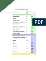 Tabel Jumlah Kolestrol Pada Makanan