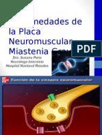 Enfermedades de La Placa Neuromuscular y Miastenia Gravis