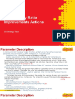 IRAT Activity Ratio_NSN