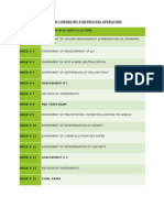 Chemistry for Process Operators - Schedule