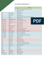 Draft Wahana PIDI Mei 2016
