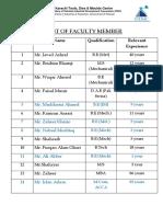 List of Faculty Member