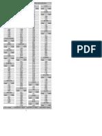 Elenco codici e marche (Tlc universali).pdf
